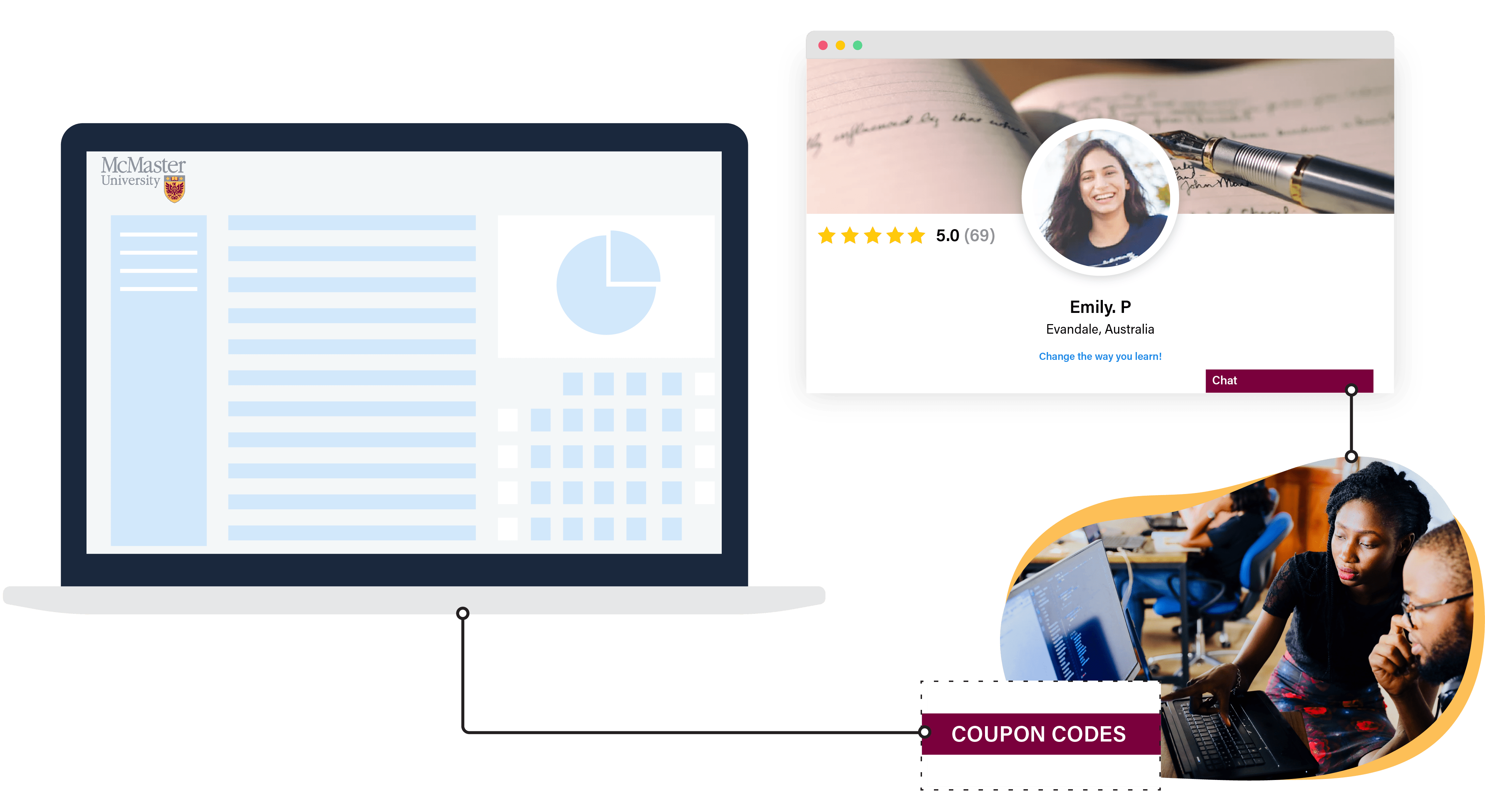 A comprehensive tutoring management system for university coordinators to use and help students succeed.