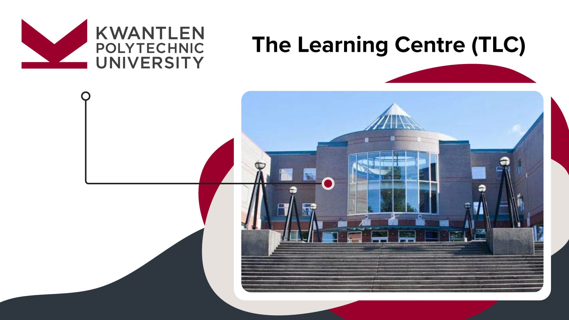 Kwantlen Polytechnic University | A multi-campus polytechnic integrates an efficient and effective tutoring management system